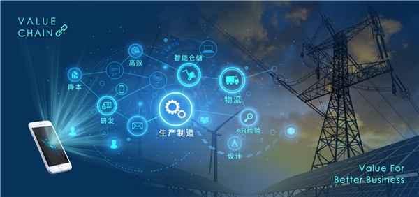 亿电通——智能电网及新能源领域「深度价值链管理平台」正式发布