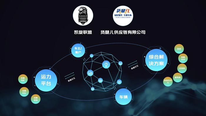 2021长安汽车科技生态大会 长安凯程与行业伙伴共赢短途智慧物流生态圈